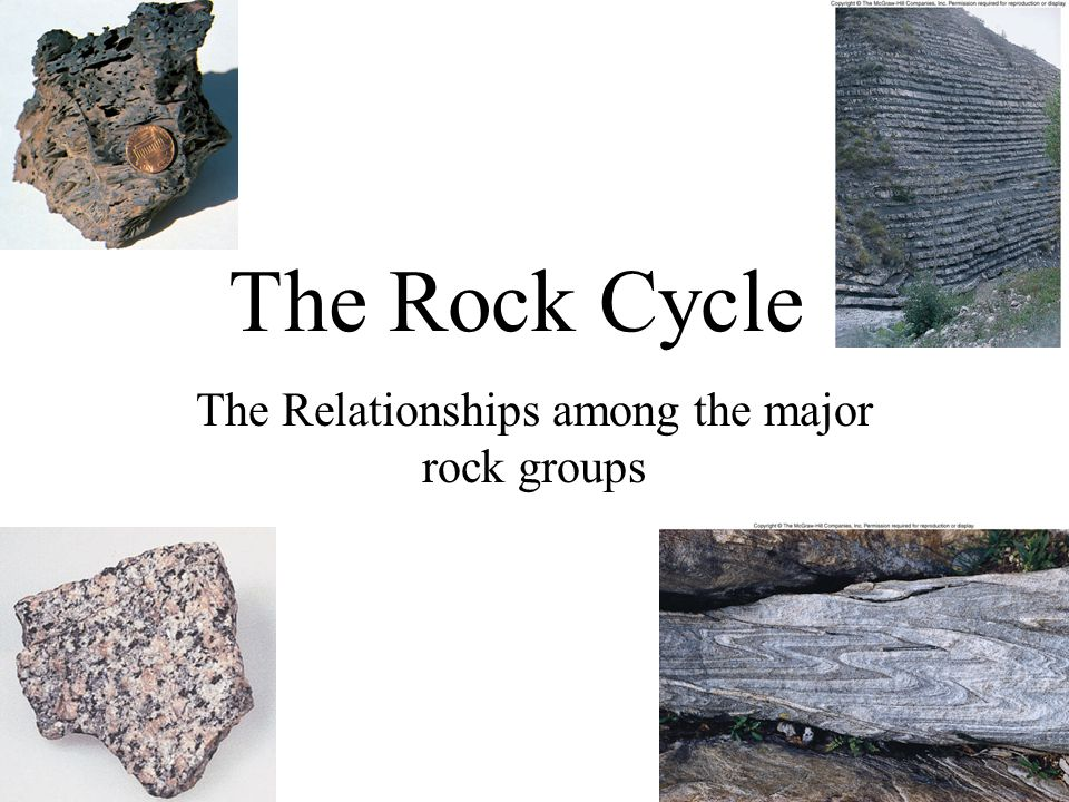 The Rock Cycle The Relationships among the major rock groups