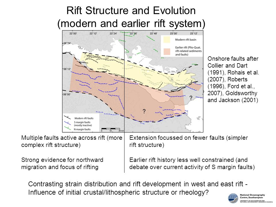 Rift Structure and Evolution (modern and earlier rift system) Contrasting strain distribution and rift development in west and east rift - Influence of initial crustal/lithospheric structure or rheology.