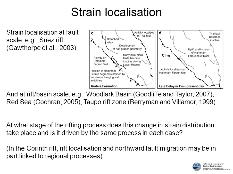 Strain localisation Strain localisation at fault scale, e.g., Suez rift (Gawthorpe et al., 2003) And at rift/basin scale, e.g., Woodlark Basin (Goodliffe and Taylor, 2007), Red Sea (Cochran, 2005), Taupo rift zone (Berryman and Villamor, 1999) At what stage of the rifting process does this change in strain distribution take place and is it driven by the same process in each case.