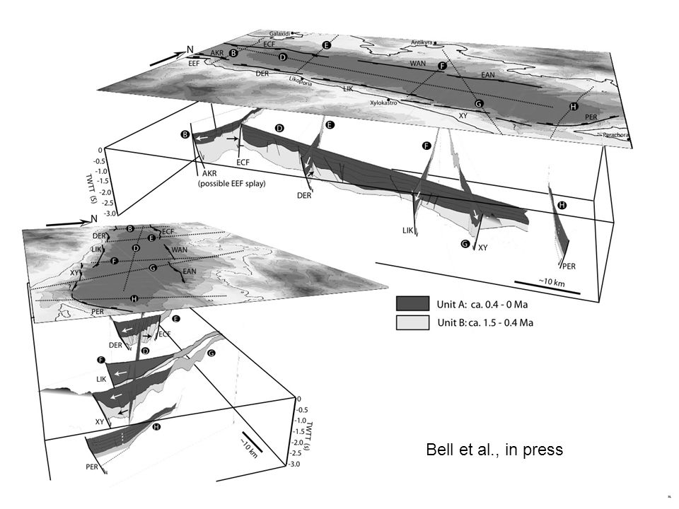 Bell et al., in press