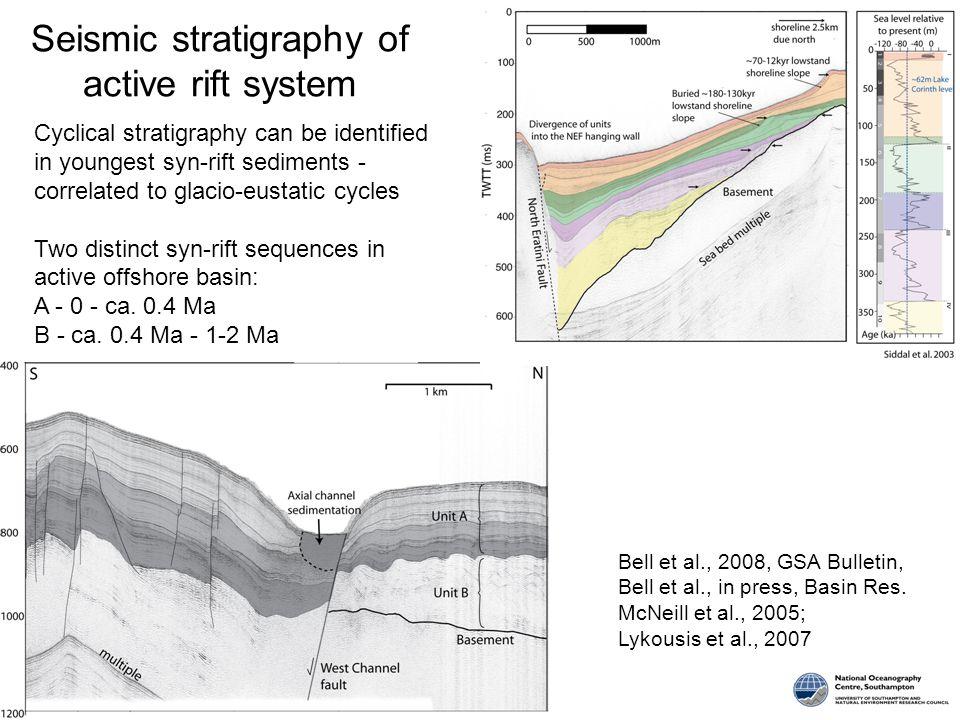 Seismic stratigraphy of active rift system S N Bell et al., 2008, GSA Bulletin, Bell et al., in press, Basin Res. McNeill et al., 2005; Lykousis et al