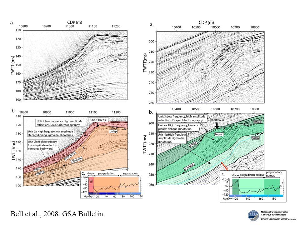 Sachpazi et al., 2003; Bell et al., in press Rohais et al., 2007, Ford et al., 2007 (Collier and Jones, 2003) Offshore (active rift): 2 distinct sequences Onshore (syn-rift strata of inactive and active rift): 3 distinct sequences What is the correlation between onshore and offshore sequences.