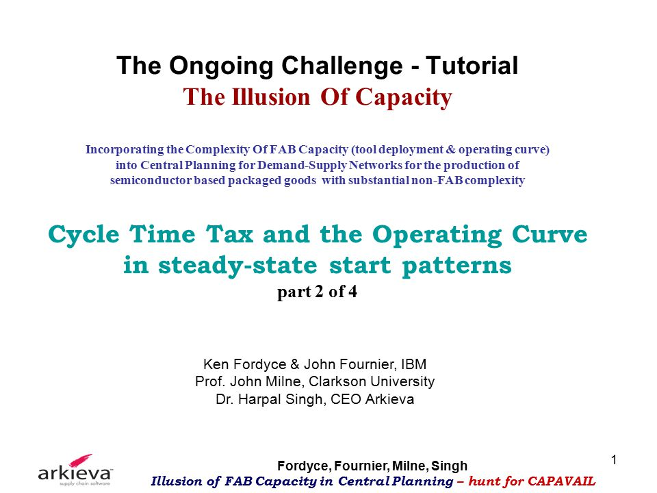 Fordyce, Fournier, Milne, Singh Illusion of FAB Capacity in Central Planning – hunt for CAPAVAIL 1 The Ongoing Challenge - Tutorial The Illusion Of Capacity Incorporating the Complexity Of FAB Capacity (tool deployment & operating curve) into Central Planning for Demand-Supply Networks for the production of semiconductor based packaged goods with substantial non-FAB complexity Cycle Time Tax and the Operating Curve in steady-state start patterns part 2 of 4 Ken Fordyce & John Fournier, IBM Prof.