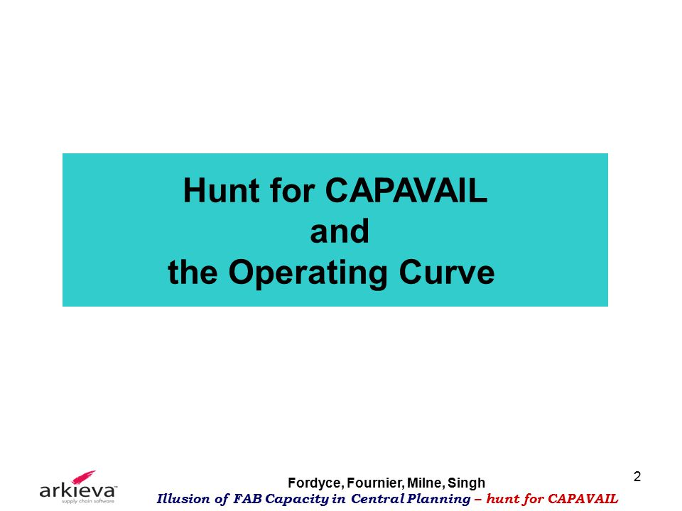 Fordyce, Fournier, Milne, Singh Illusion of FAB Capacity in Central Planning – hunt for CAPAVAIL 2 Hunt for CAPAVAIL and the Operating Curve