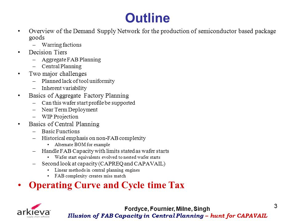 Fordyce, Fournier, Milne, Singh Illusion of FAB Capacity in Central Planning – hunt for CAPAVAIL 4 definitions CAPREQ - establishing a consumption rate for each unit of production by that manufacturing activity for the selected resource CAPAVAIL - providing the total available capacity for the resource.