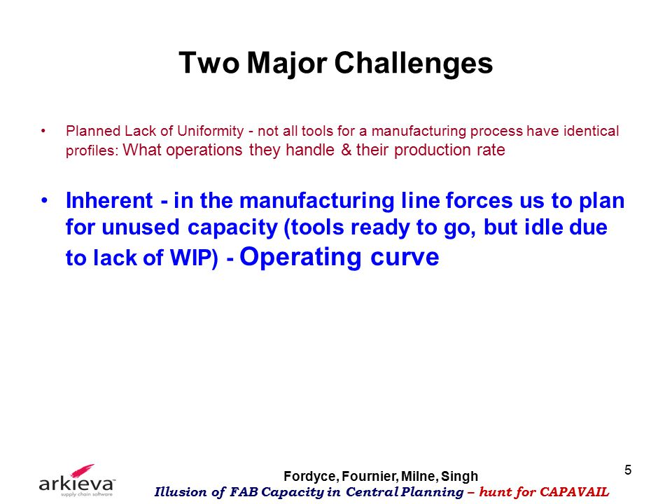 Fordyce, Fournier, Milne, Singh Illusion of FAB Capacity in Central Planning – hunt for CAPAVAIL 6 CAPAVAIL, Cycle Time, & a Taxes Central & FAB Planning make two demand supply network decisions –quantity of wafer starts (explicit decision made by CPE) –committed cycle time (input to CPE) Typically cycle time is fixed and not linked to starts decision In fact committed cycle time influences capacity available –Longer cycle times, more effective capacity available –Shorter cycle times, less effective capacity available since capacity available influences starts, the two decisions (starts and cycle time are not independent –Shorter cycle time, less starts –Longer cycle time more starts use operating curve to link cycle time and effective capacity available via a cycle time tax