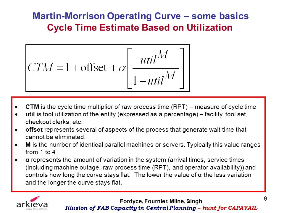 Fordyce, Fournier, Milne, Singh Illusion of FAB Capacity in Central Planning – hunt for CAPAVAIL 9 Martin-Morrison Operating Curve – some basics Cycle Time Estimate Based on Utilization  CTM is the cycle time multiplier of raw process time (RPT) – measure of cycle time  util is tool utilization of the entity (expressed as a percentage) – facility, tool set, checkout clerks, etc.