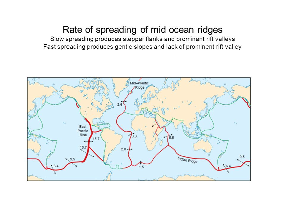 Ocean / ocean Accretionary wedge elongated mounds of ocean floor sediments that have been tightly folded and chaotically mixed in the trench by the faulting and folding caused as they are scraped from the down-going oceanic plate