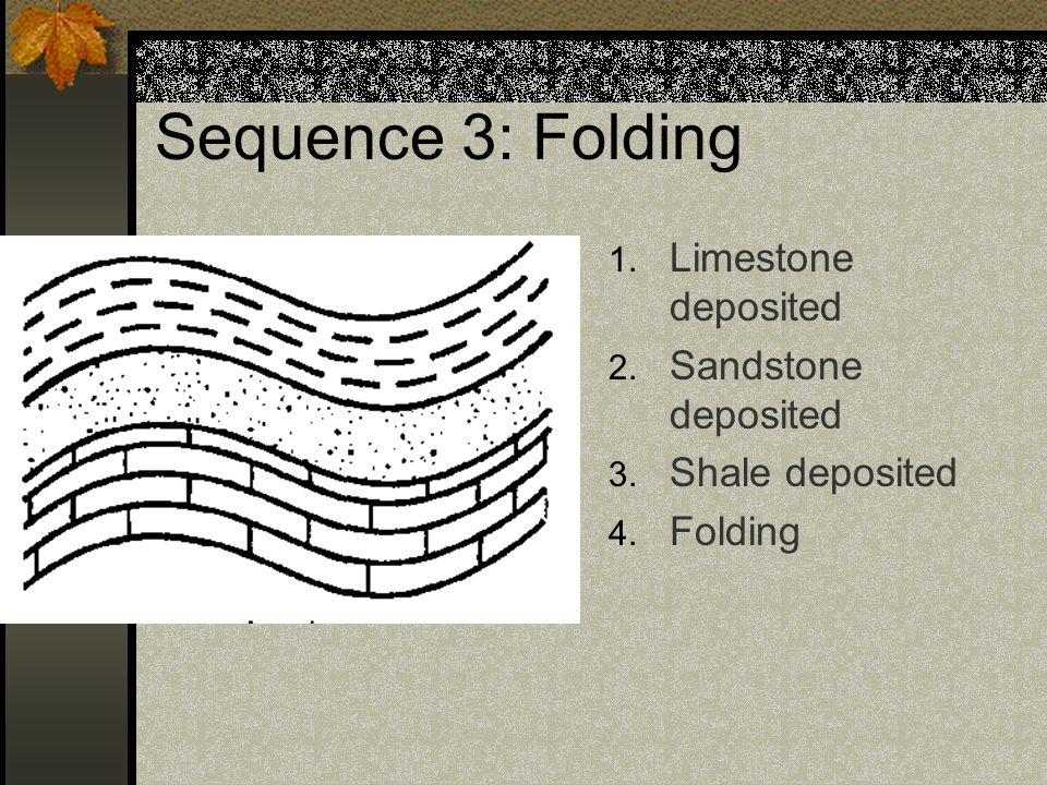 Time for another worksheet Sequence 3 & 4
