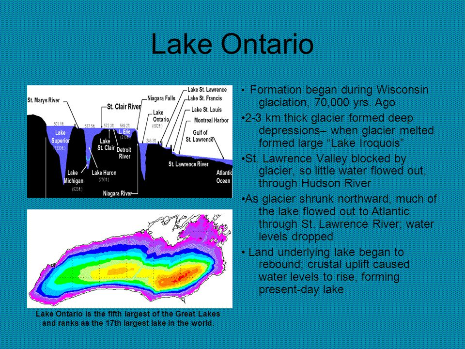 Lake Ontario Formation began during Wisconsin glaciation, 70,000 yrs.