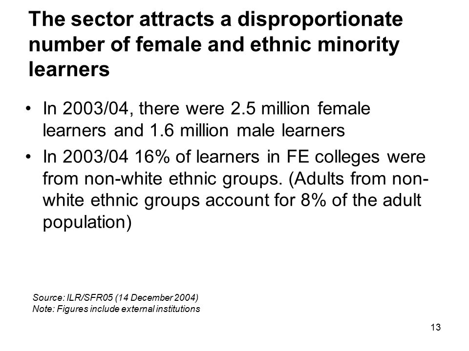 13 The sector attracts a disproportionate number of female and ethnic minority learners In 2003/04, there were 2.5 million female learners and 1.6 mil