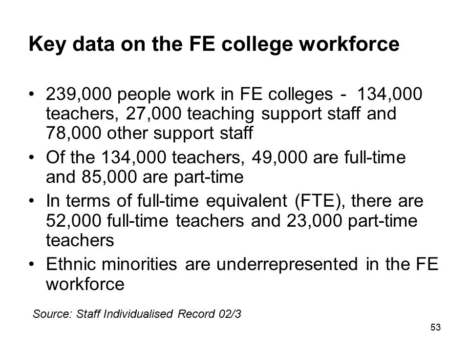 53 Key data on the FE college workforce 239,000 people work in FE colleges - 134,000 teachers, 27,000 teaching support staff and 78,000 other support