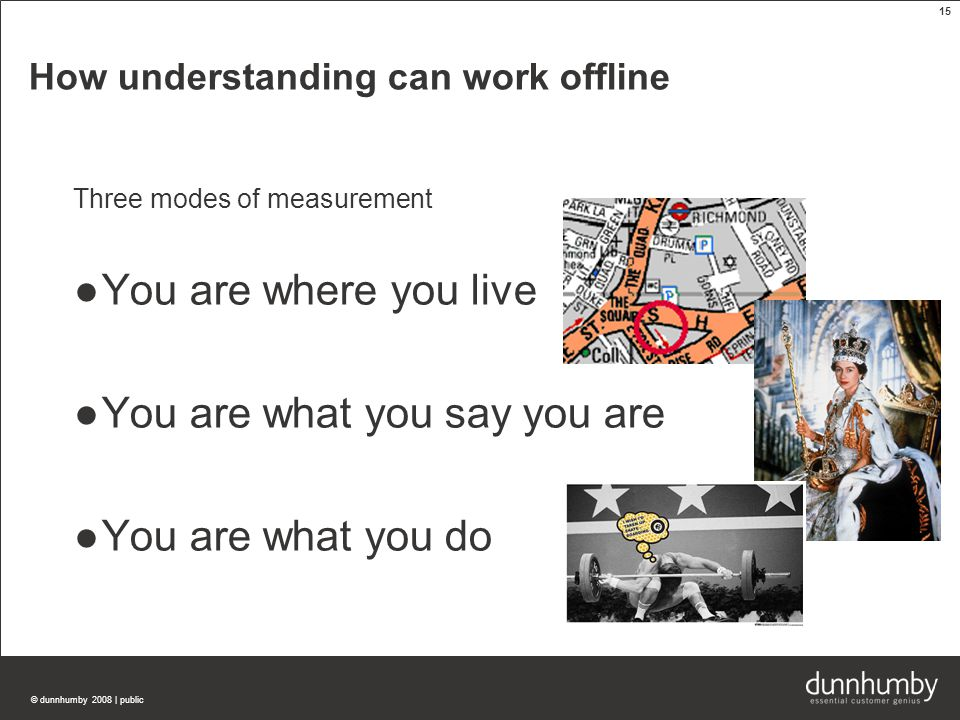 © dunnhumby 2008 | public 15 How understanding can work offline Three modes of measurement ●You are where you live ●You are what you say you are ●You are what you do