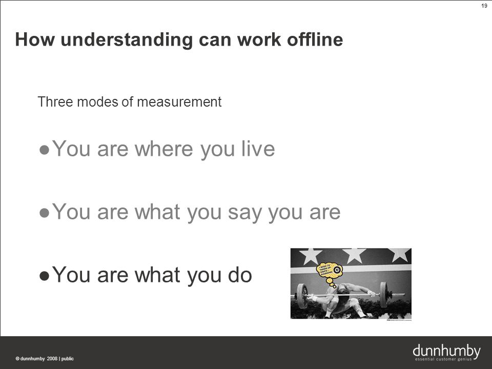 © dunnhumby 2008 | public 19 How understanding can work offline Three modes of measurement ●You are where you live ●You are what you say you are ●You are what you do