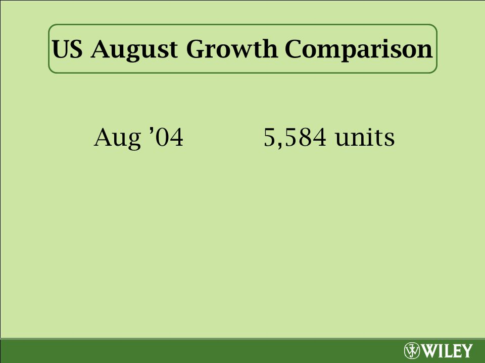 US August Growth Comparison Aug '04 5,584 units