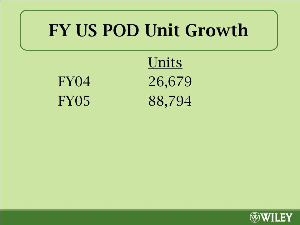FY US POD Unit Growth Units FY04 26,679 FY05 88,794