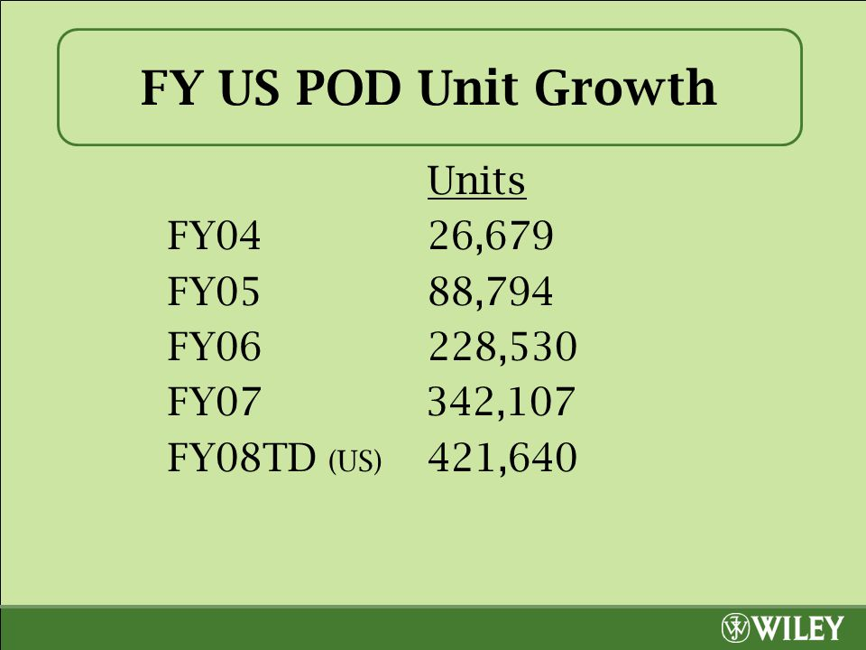 FY US POD Unit Growth Units FY04 26,679 FY05 88,794 FY06 228,530 FY07 342,107 FY08TD (US) 421,640