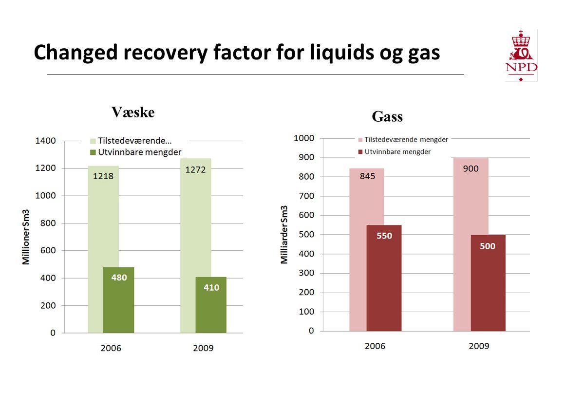 Changed recovery factor for liquids og gas Væske Gass