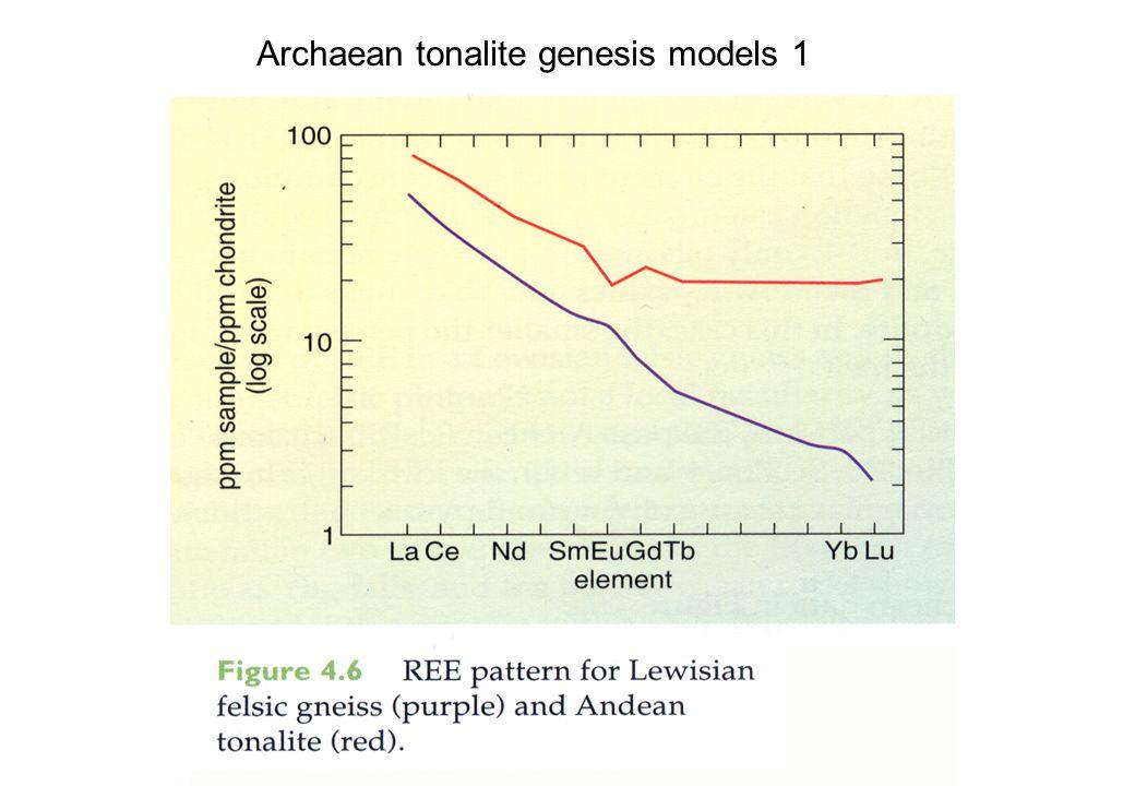 Archaean tonalite genesis models 1
