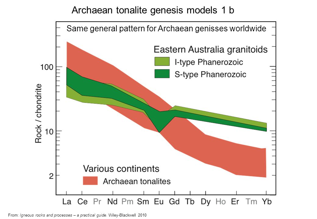 Archaean tonalite genesis models 1 b From: Igneous rocks and processes – a practical guide.
