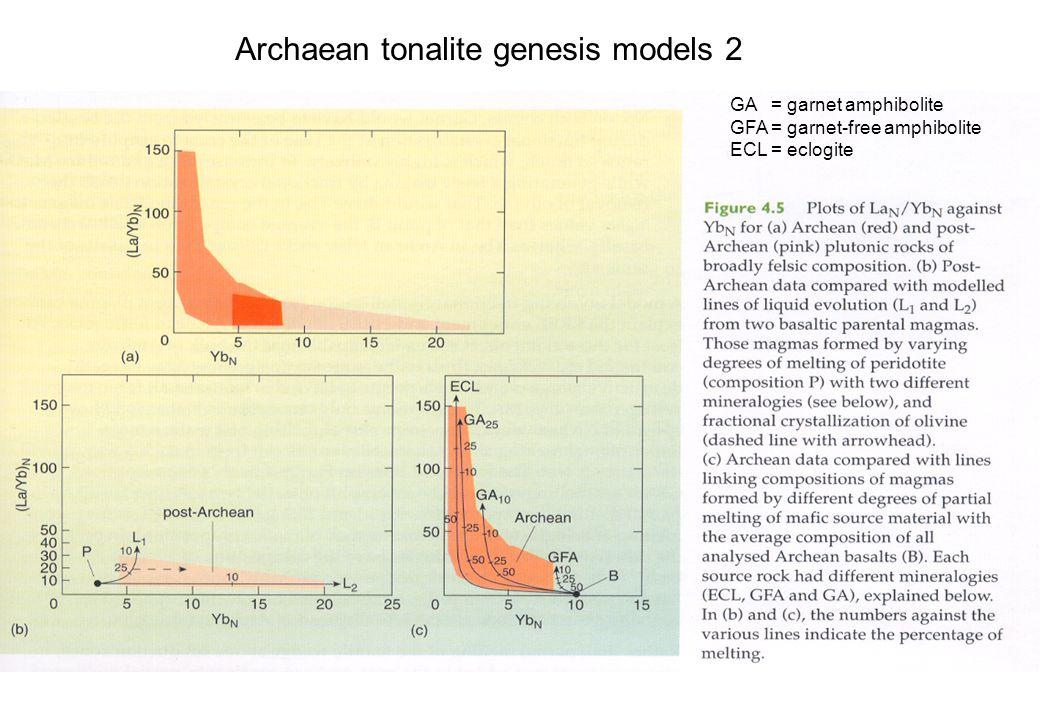 Archaean tonalite genesis models 2 GA = garnet amphibolite GFA = garnet-free amphibolite ECL = eclogite