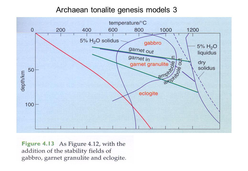 Archaean tonalite genesis models 3