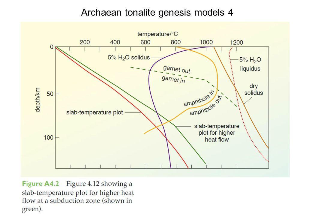 Archaean tonalite genesis models 4