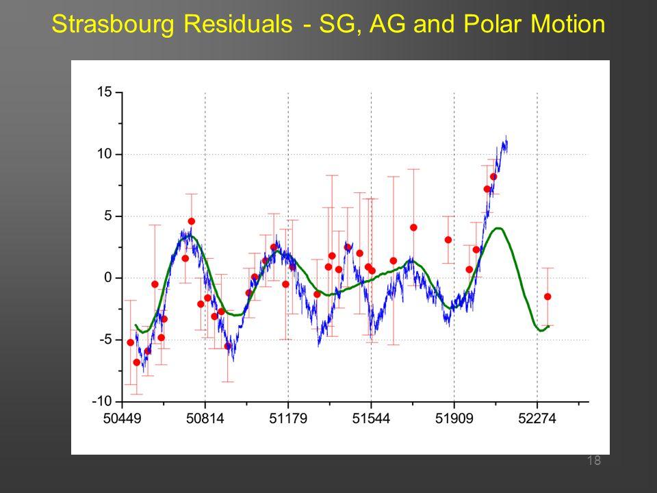 18 Strasbourg Residuals - SG, AG and Polar Motion