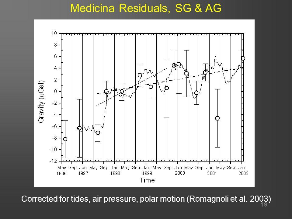 19 Medicina Residuals, SG & AG Corrected for tides, air pressure, polar motion (Romagnoli et al.
