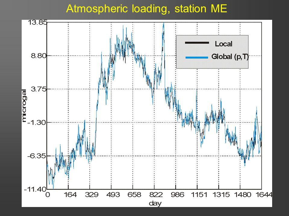 27 Atmospheric loading, station ME