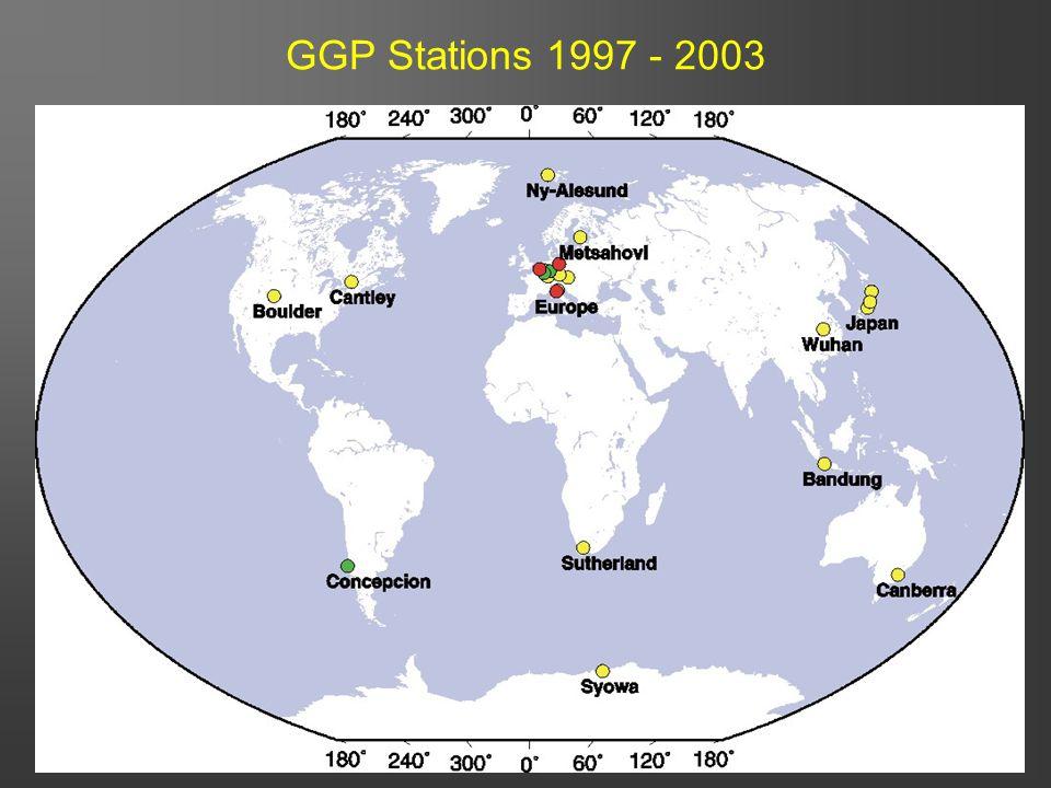 3 GGP Stations 1997 - 2003