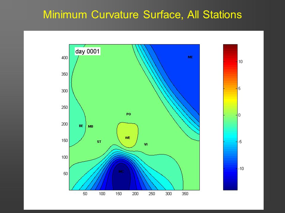 30 Minimum Curvature Surface, All Stations
