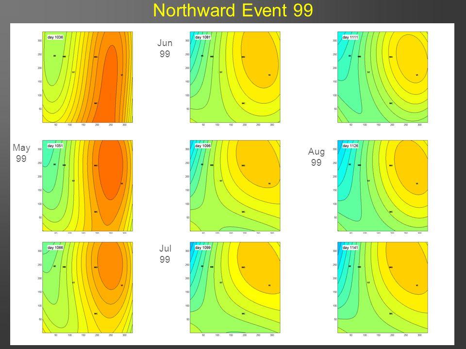 43 Northward Event 99 May 99 Jun 99 Jul 99 Aug 99