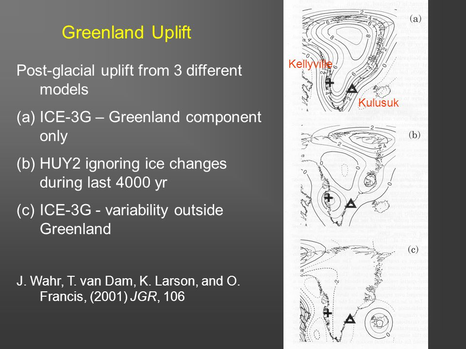 56 Greenland Uplift Post-glacial uplift from 3 different models (a)ICE-3G – Greenland component only (b)HUY2 ignoring ice changes during last 4000 yr (c)ICE-3G - variability outside Greenland J.