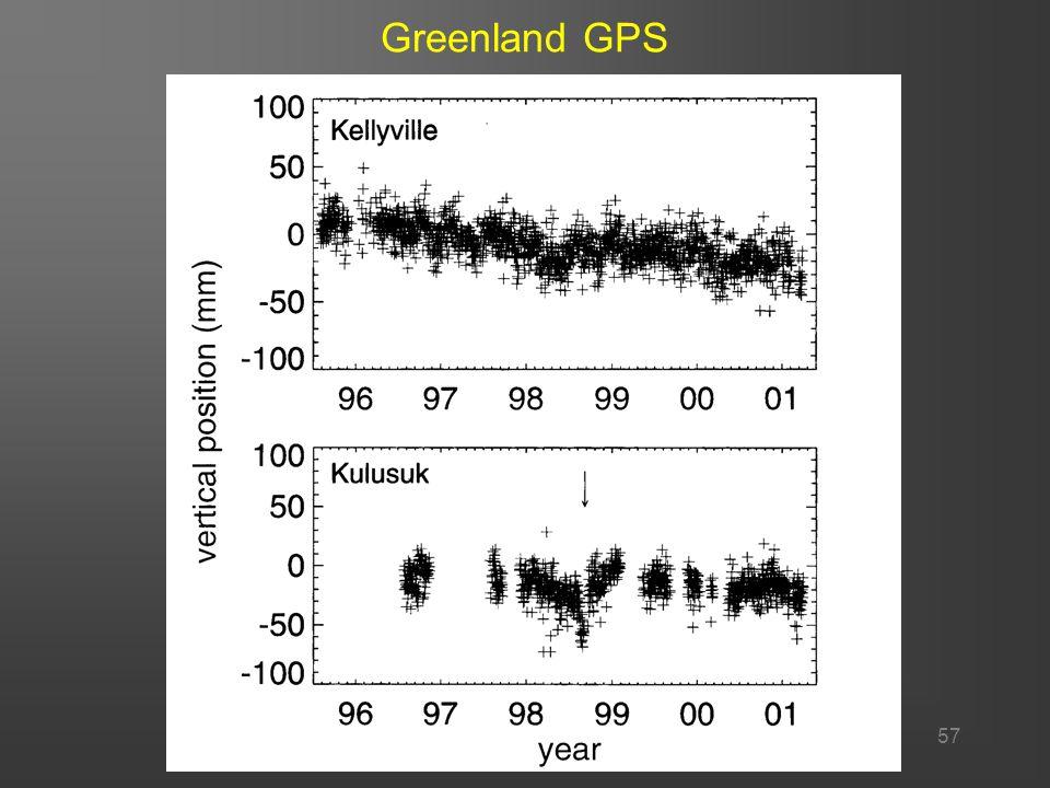 57 Greenland GPS