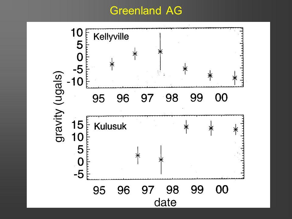 58 Greenland AG