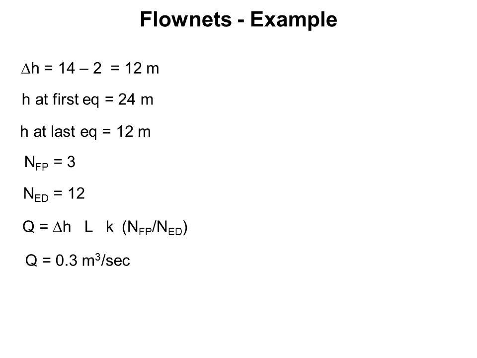 Flownets - Example  h = 14 – 2 = 12 m h at first eq = 24 m Q =  h L k (N FP /N ED ) Q = 0.3 m 3 /sec N FP = 3 N ED = 12 h at last eq = 12 m