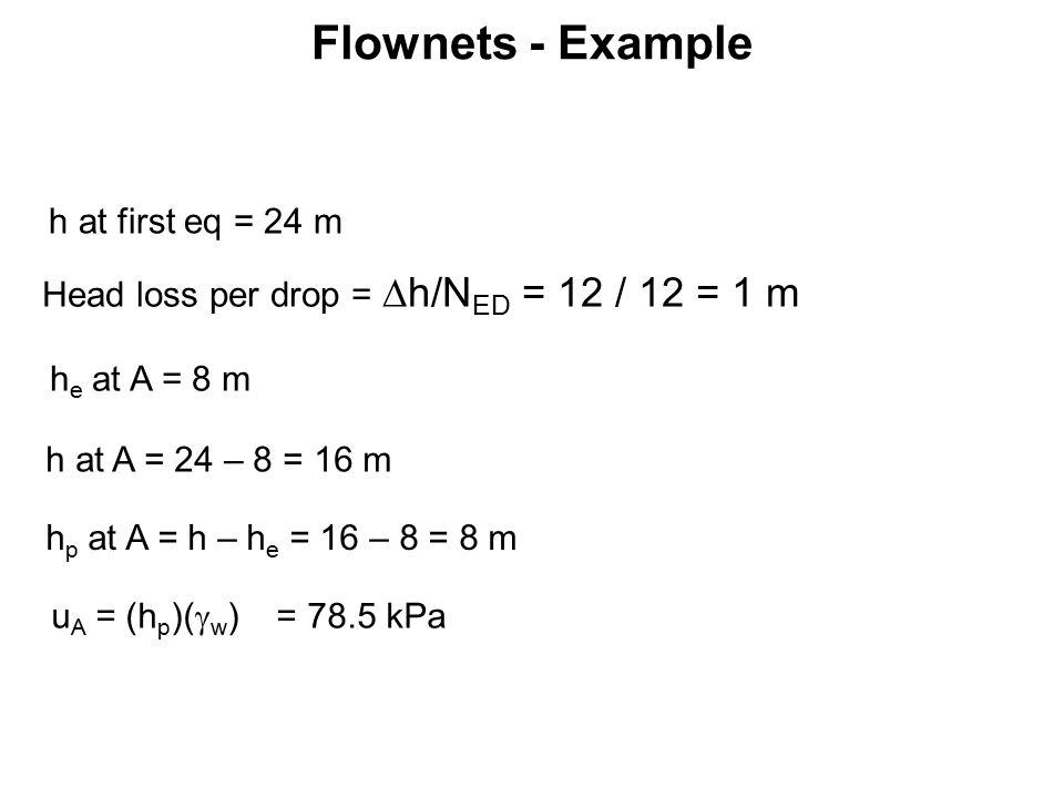 Flownets - Example h at first eq = 24 m Head loss per drop =  h/N ED = 12 / 12 = 1 m h e at A = 8 m h at A = 24 – 8 = 16 m h p at A = h – h e = 16 – 8 = 8 m u A = (h p )(  w ) = 78.5 kPa