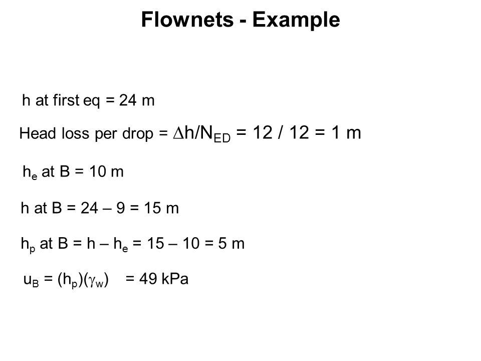 Flownets - Example h at first eq = 24 m Head loss per drop =  h/N ED = 12 / 12 = 1 m h e at B = 10 m h at B = 24 – 9 = 15 m h p at B = h – h e = 15 – 10 = 5 m u B = (h p )(  w ) = 49 kPa