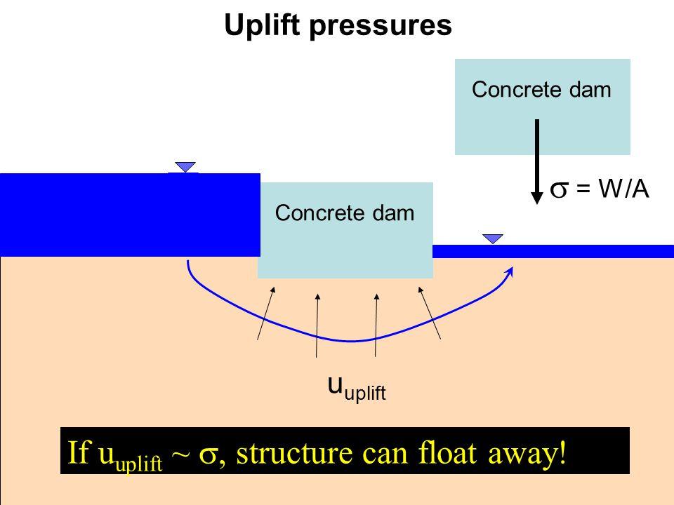 Uplift pressures Concrete dam u uplift Concrete dam   = W/A If u uplift ~ , structure can float away!