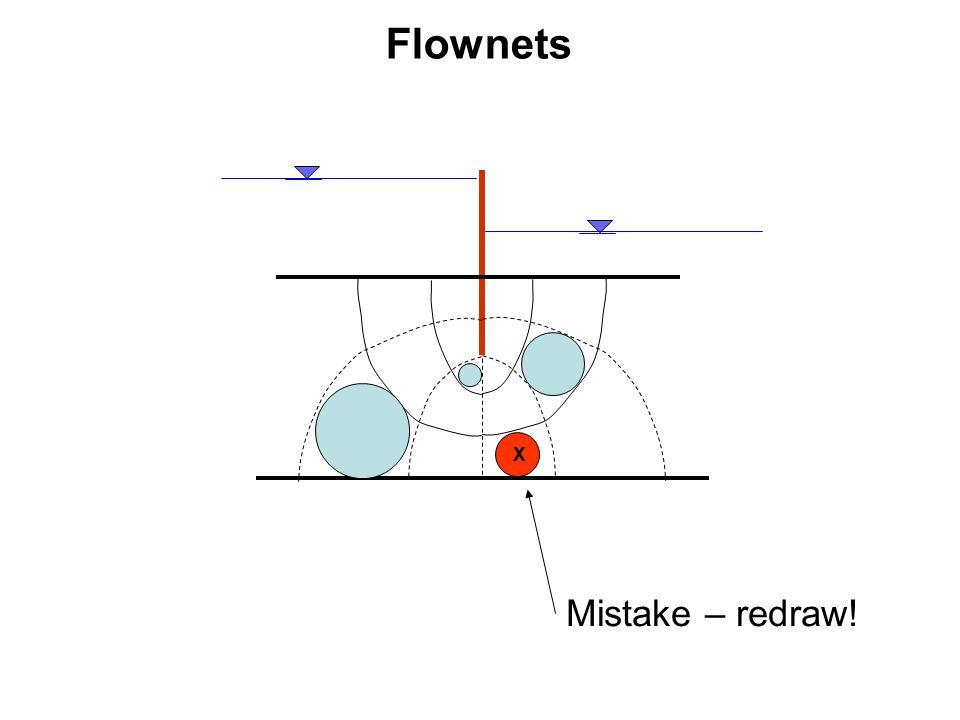 Flownets X Mistake – redraw!