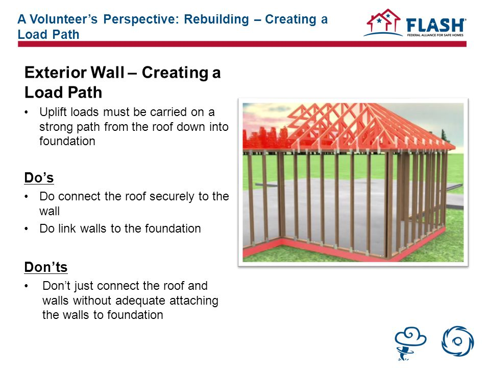 Exterior Wall – Creating a Load Path Uplift loads must be carried on a strong path from the roof down into foundation Do's Do connect the roof securely to the wall Do link walls to the foundation Don'ts Don't just connect the roof and walls without adequate attaching the walls to foundation A Volunteer's Perspective: Rebuilding – Creating a Load Path
