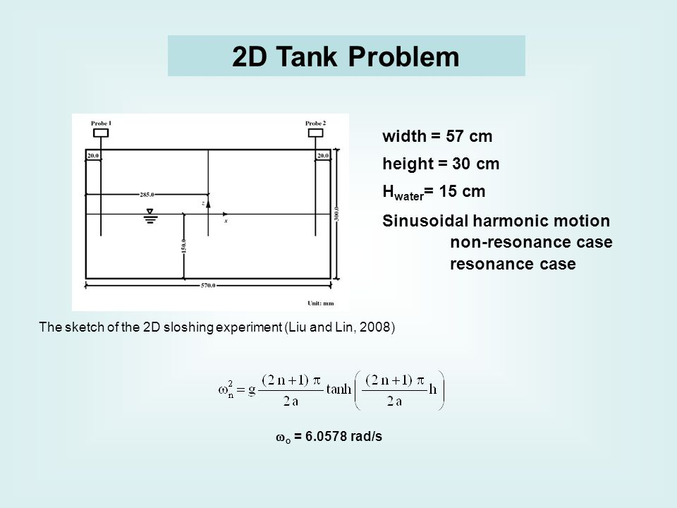 2D Tank Problem width = 57 cm height = 30 cm H water = 15 cm Sinusoidal harmonic motion non-resonance case resonance case The sketch of the 2D sloshing experiment (Liu and Lin, 2008)  o = 6.0578 rad/s