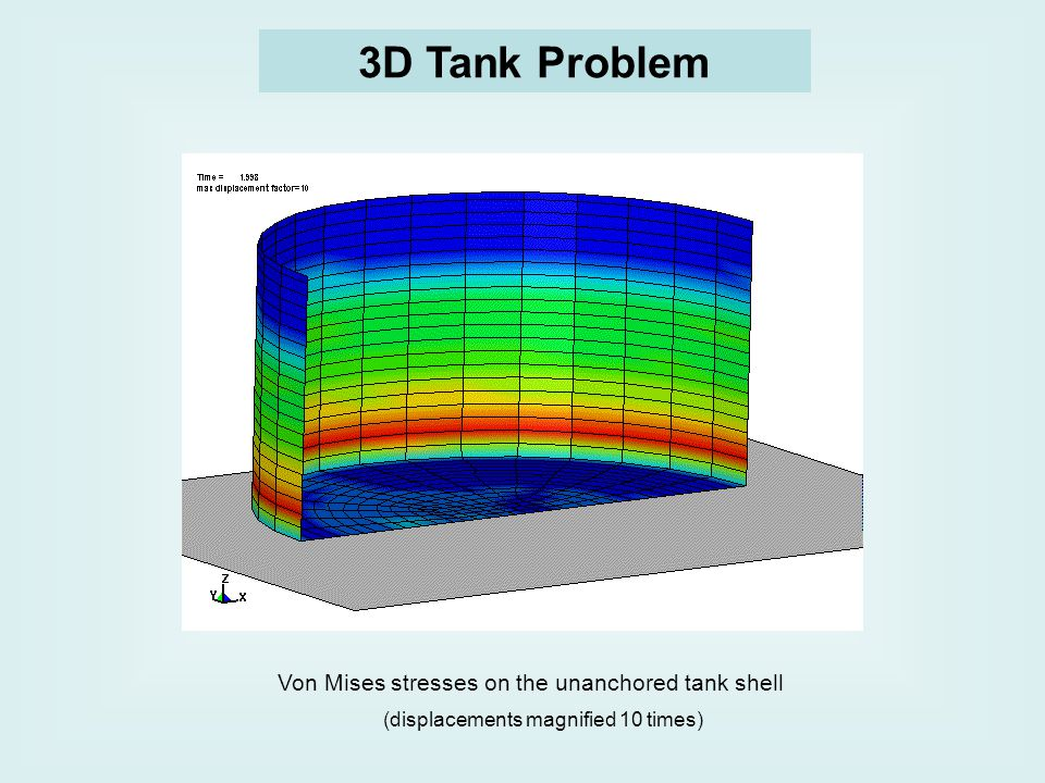 3D Tank Problem Von Mises stresses on the unanchored tank shell (displacements magnified 10 times)