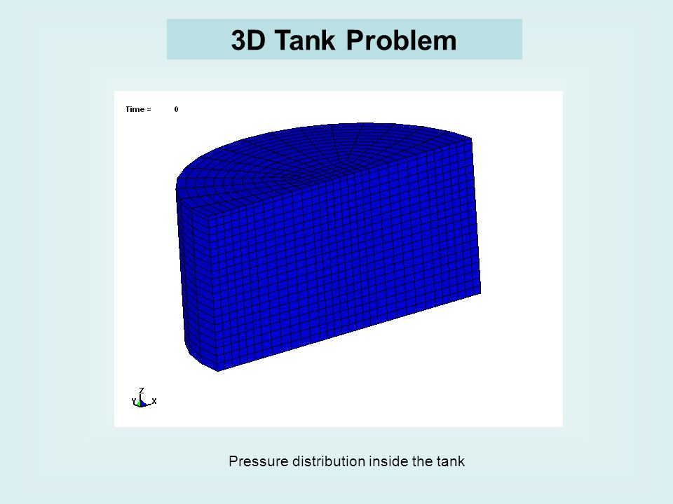 3D Tank Problem Pressure distribution inside the tank