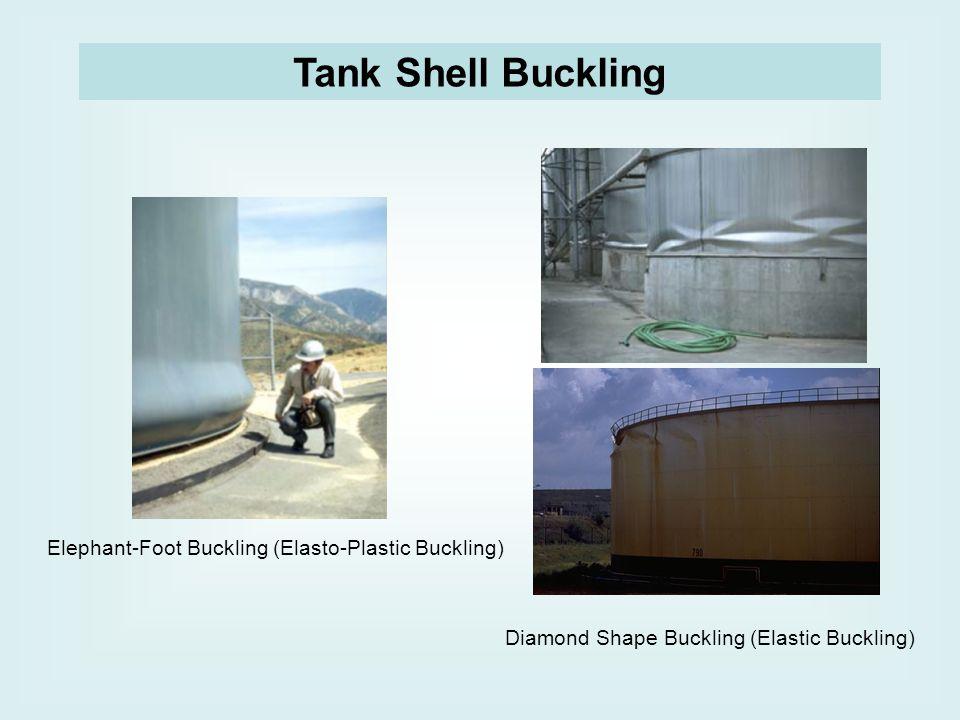 Diamond Shape Buckling (Elastic Buckling) Elephant-Foot Buckling (Elasto-Plastic Buckling) Tank Shell Buckling
