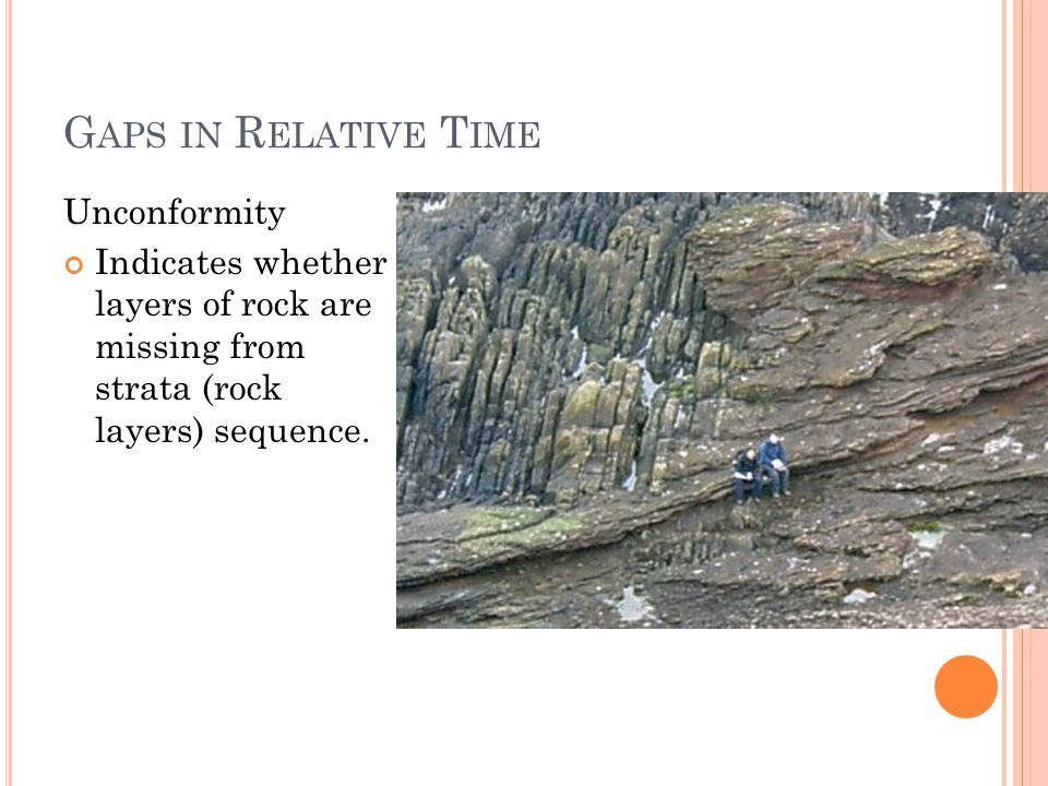 G APS IN R ELATIVE T IME Unconformity Indicates whether layers of rock are missing from strata (rock layers) sequence.