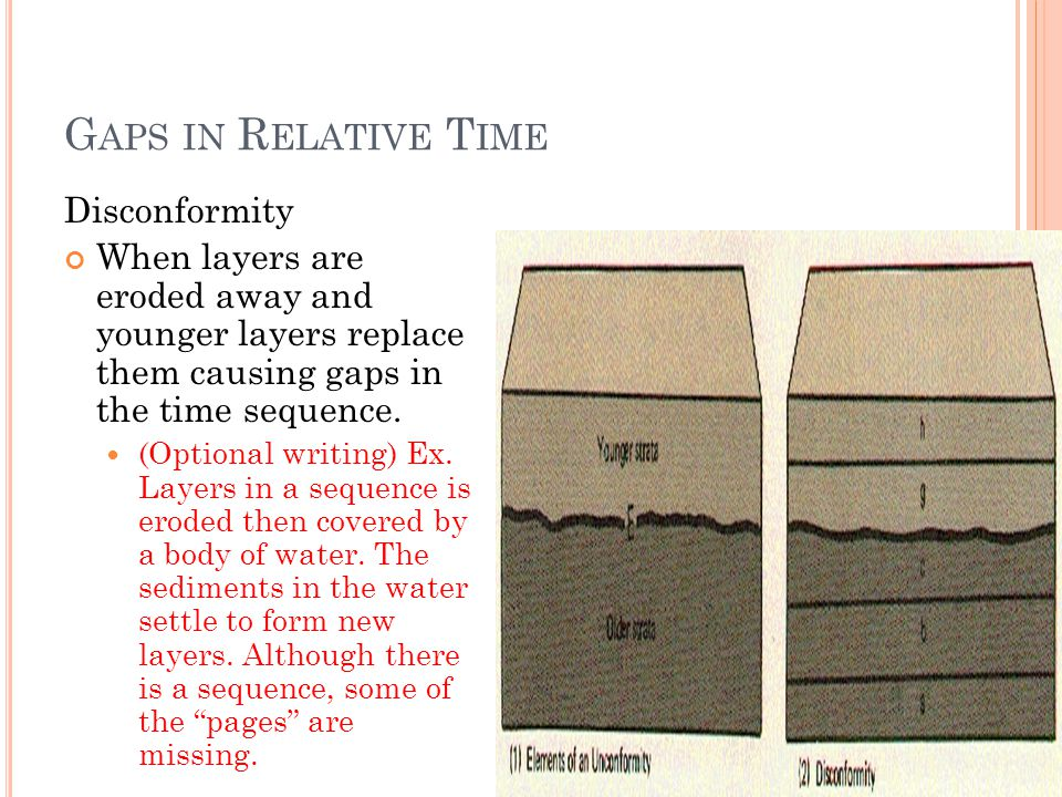 G APS IN R ELATIVE T IME Disconformity When layers are eroded away and younger layers replace them causing gaps in the time sequence.
