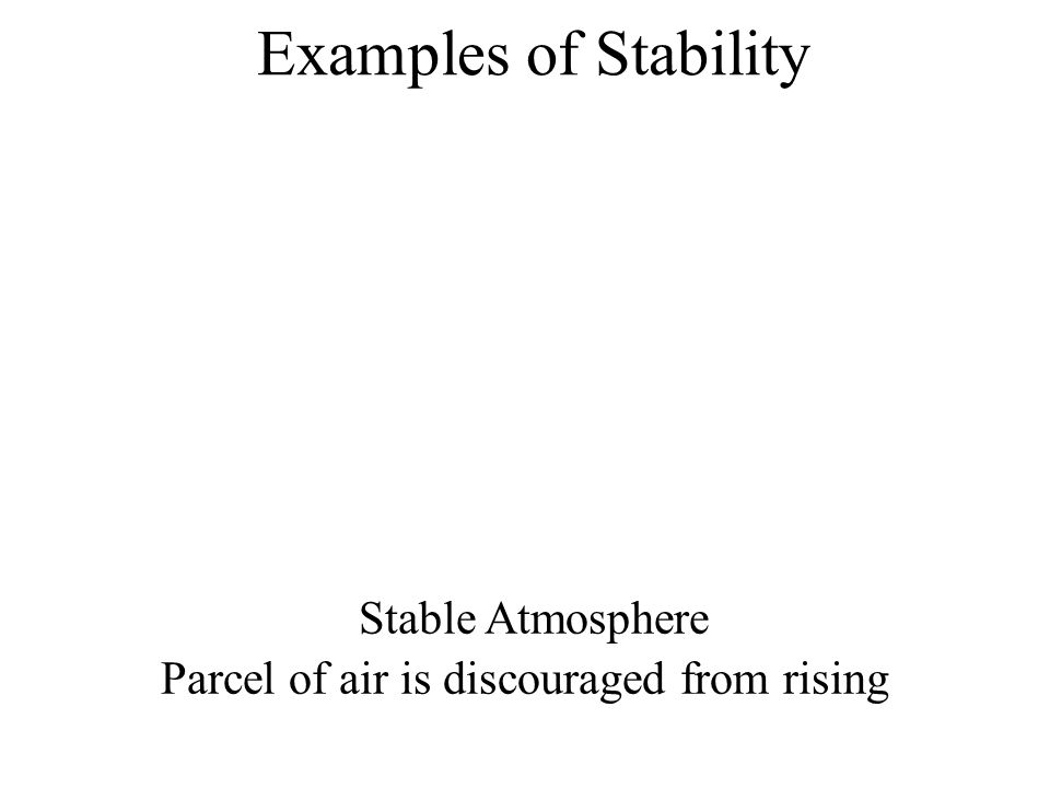Examples of Stability Stable Atmosphere Parcel of air is discouraged from rising