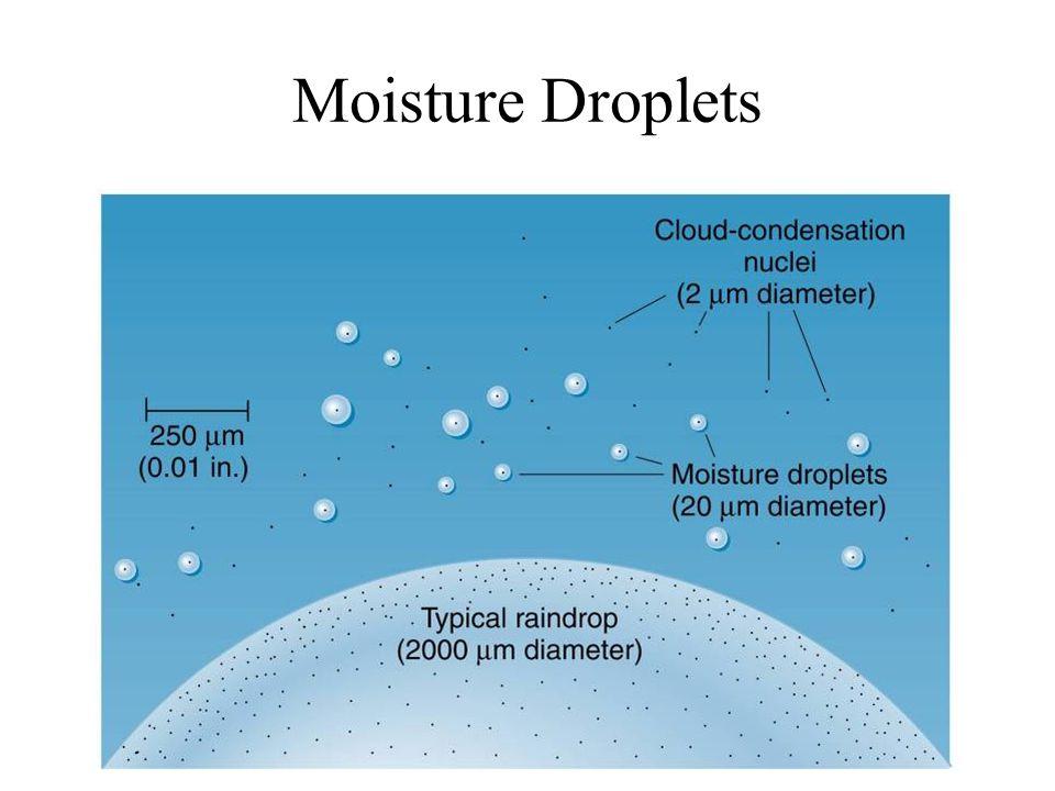 Moisture Droplets